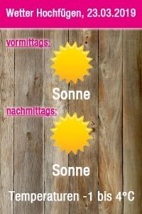Wetter Grafik Hochfügen 23.03.