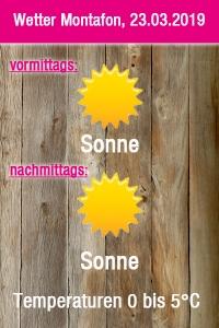 Wetter Grafik Montafon