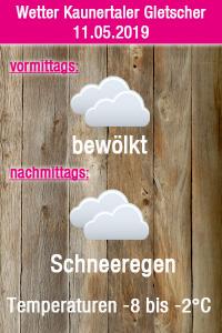 Wetter Grafik Kaunertaler